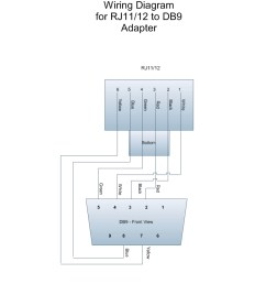 wiring diagram for rj11 db9 adapter rj11 wiring color code diagram [ 841 x 1189 Pixel ]