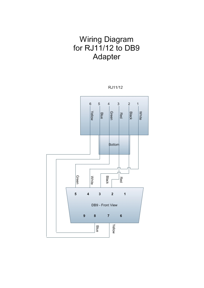 hight resolution of wiring diagram for rj11 db9 adapter usb wiring diagram db9 wiring diagram