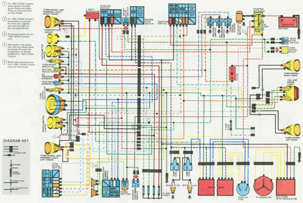 medium resolution of 1980 honda cx500 wiring diagram