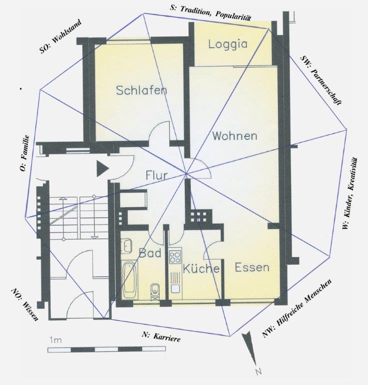 schlafzimmer einrichten nach feng shui. Black Bedroom Furniture Sets. Home Design Ideas