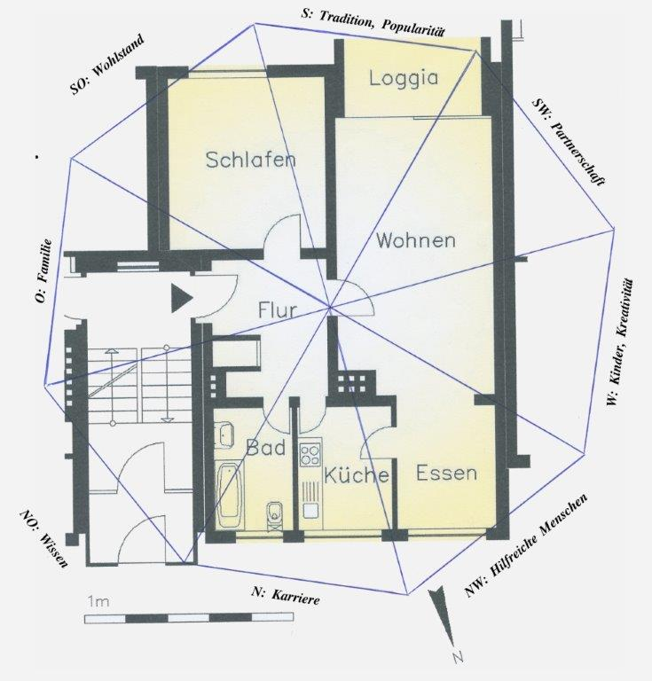 feng shui richtige schlafrichtung schlafzimmer nach feng shui einrichten effektive feng shui. Black Bedroom Furniture Sets. Home Design Ideas