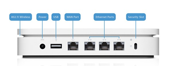 using WPS with Apple AirPort Extreme