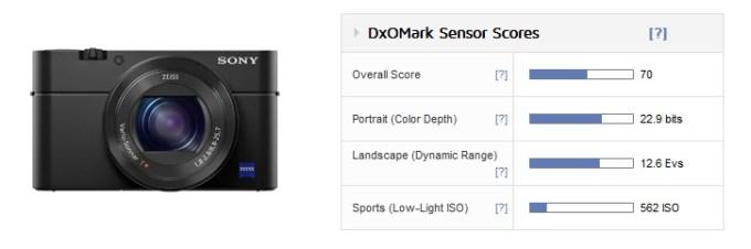 DxOMRX100M4