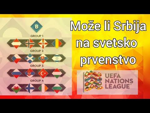 Izvučene su grupe Liga Nacije ☆ Može li Srbija na Svetsko prvenstvo