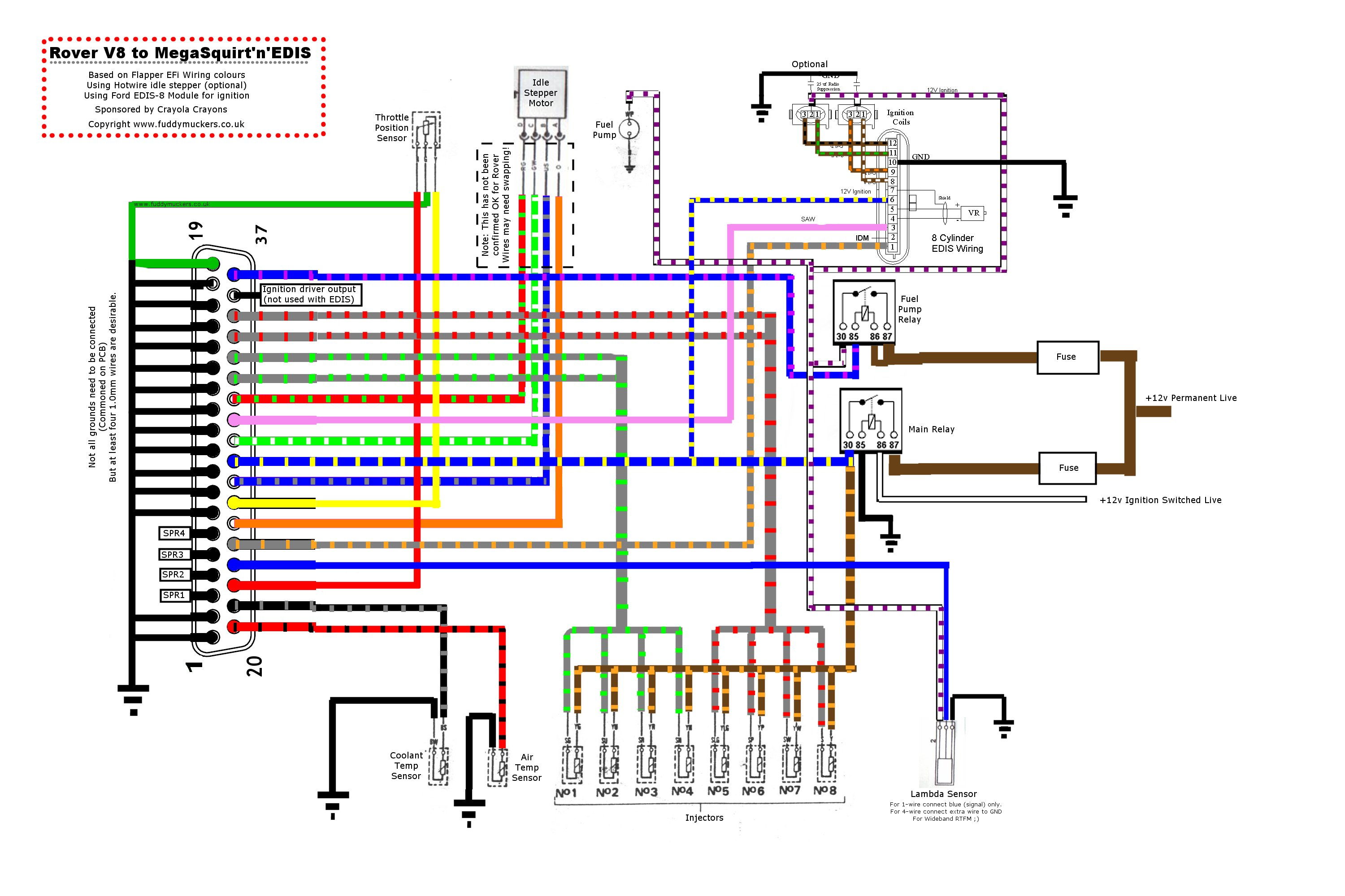 long s stepper motor wiring diagram ao smith motors megasquirt again ms jolt lr4x4 the land