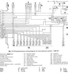 rover cruise control diagram rover circuit diagrams blog wiring [ 2000 x 1886 Pixel ]