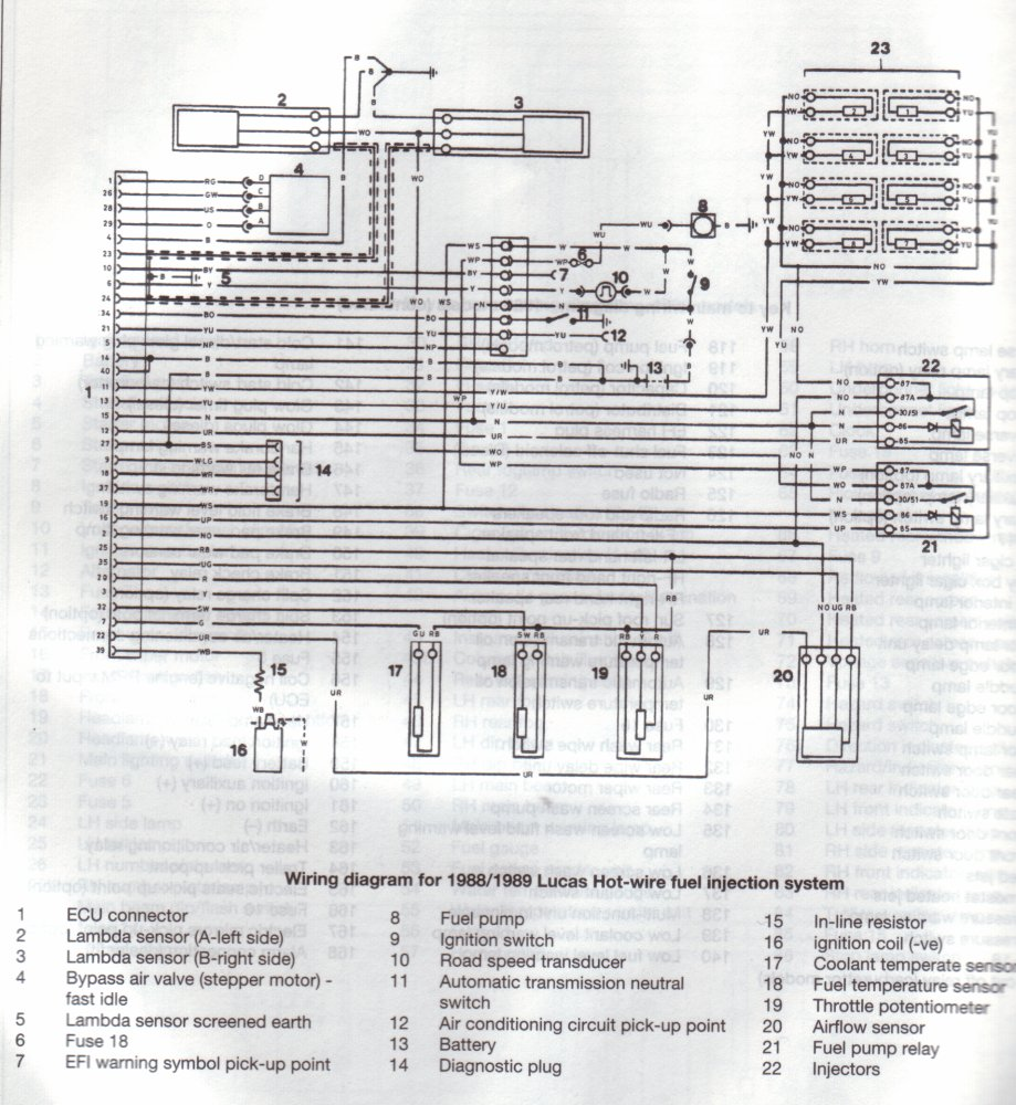 hight resolution of 1988 land rover wiring diagrams wiring diagram load 1988 land rover wiring diagrams