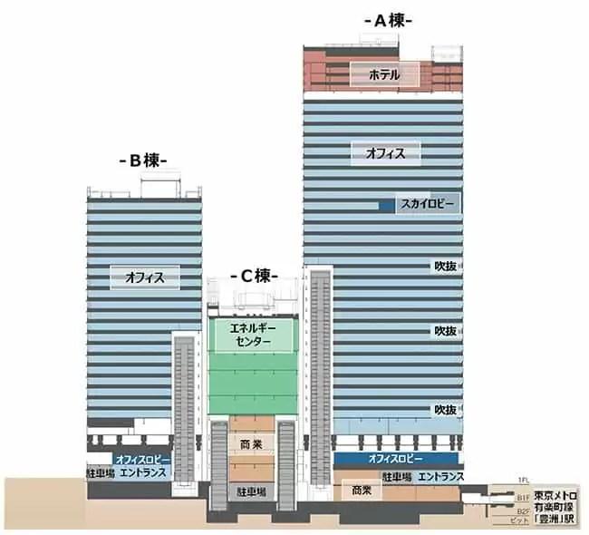 豊洲ベイサイドクロス 建物構成