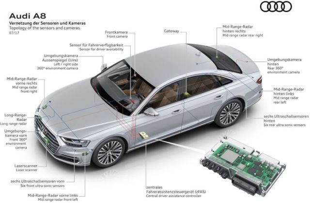 audi a8nvidia 3 Audi A8 the worlds first Level 3 autonomous car is launched, the car is powered by NVIDIA