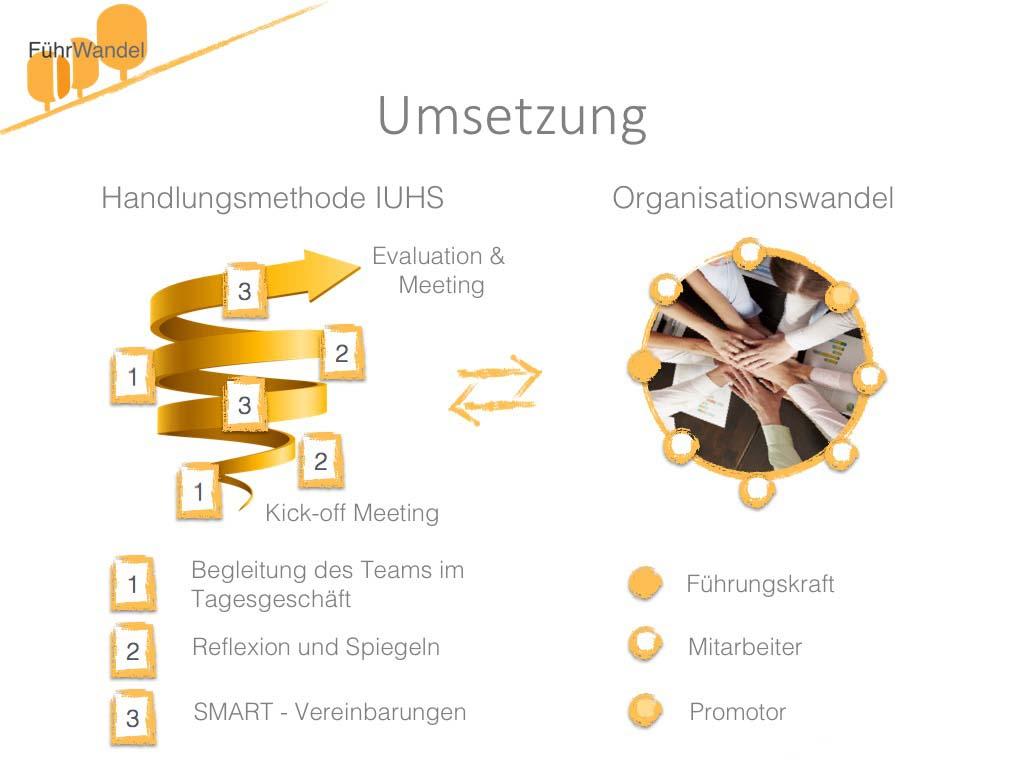 Umsetzung Unternehmensentwicklung