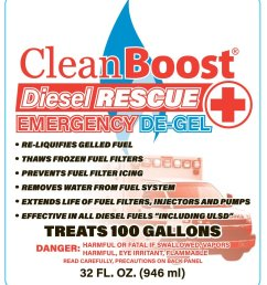 cleanboost diesel rescue emergency de gel is a great product that looks after your truck fuel system in more ways than one  [ 1021 x 1160 Pixel ]