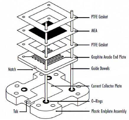 Flex-Stak Assembled