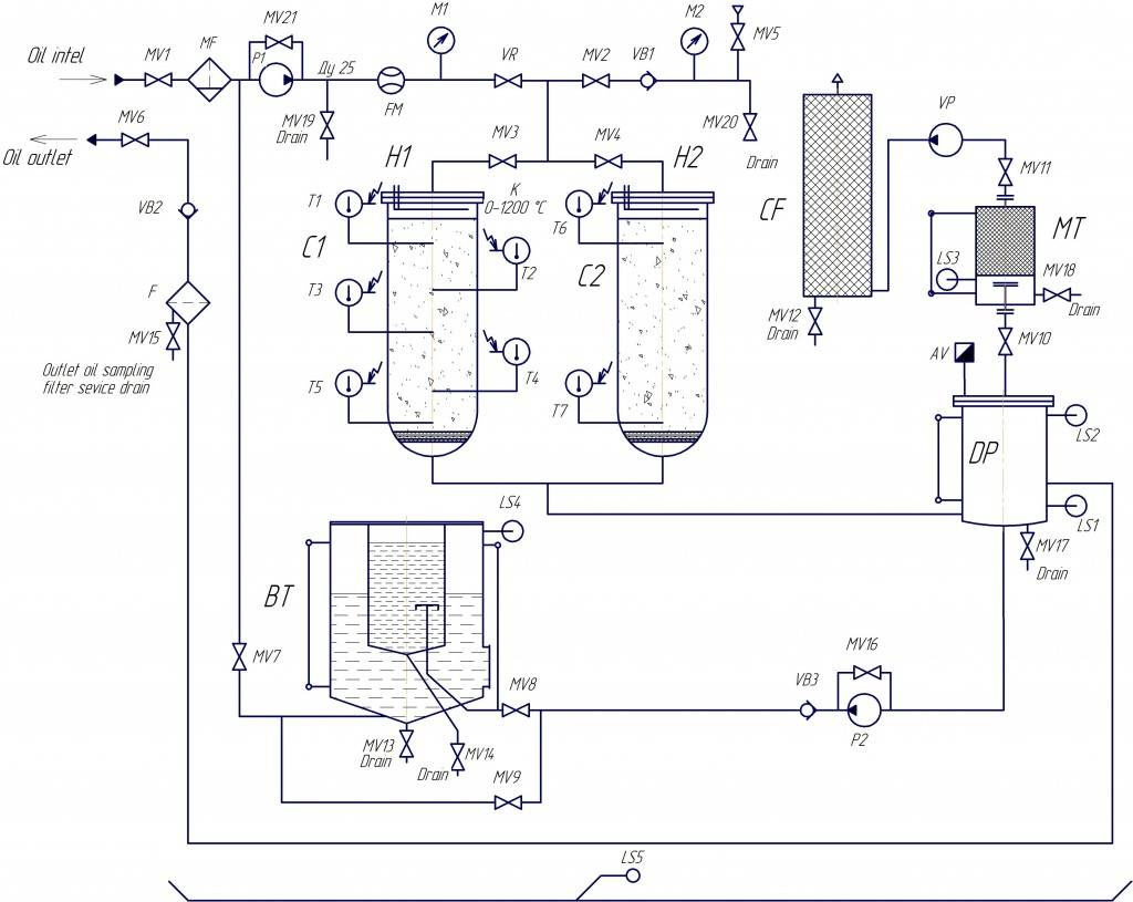fuel filter globe auto electrical wiring diagram rh azhafikah tk