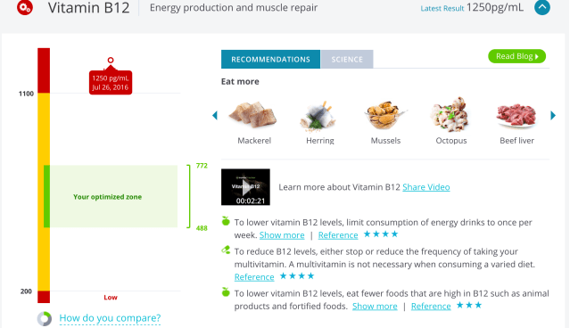 Vitamin B12 insidetracker
