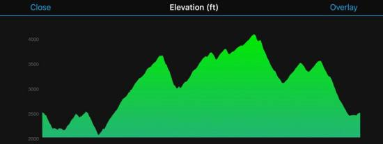underarmour killington elevation chart