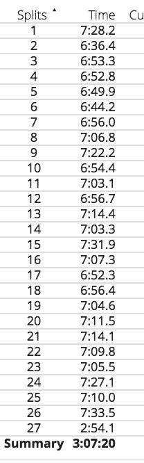 nycm marathon splits