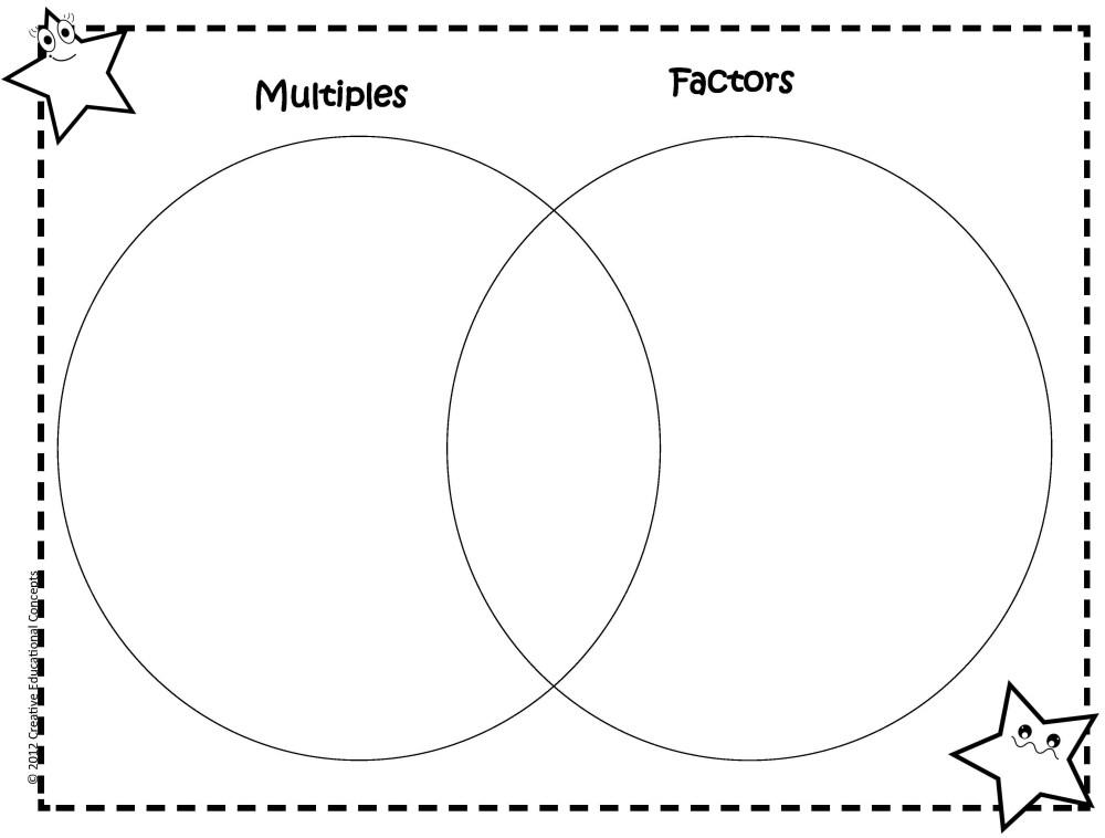 medium resolution of chart 2