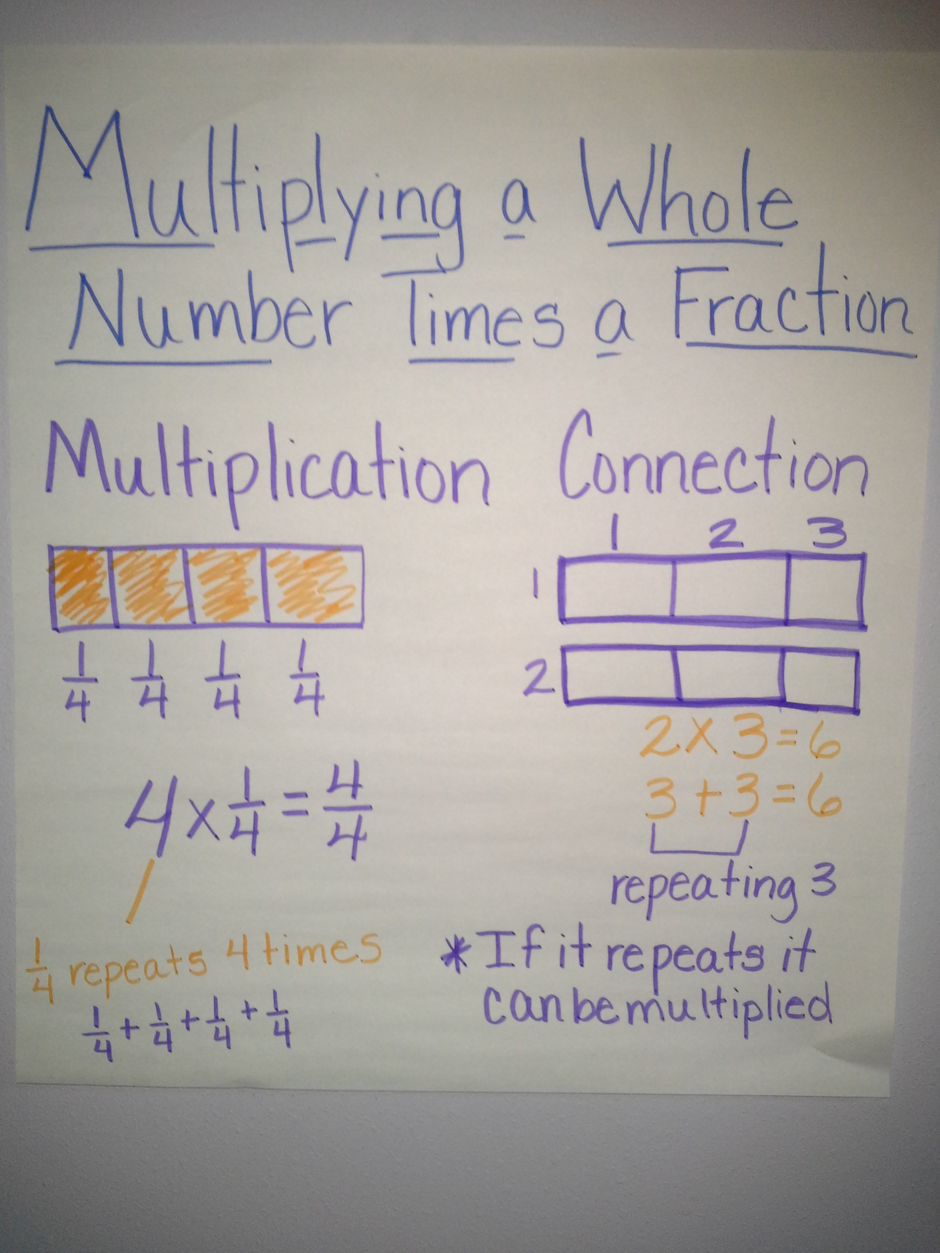 Decomposing Fractions To Multiply