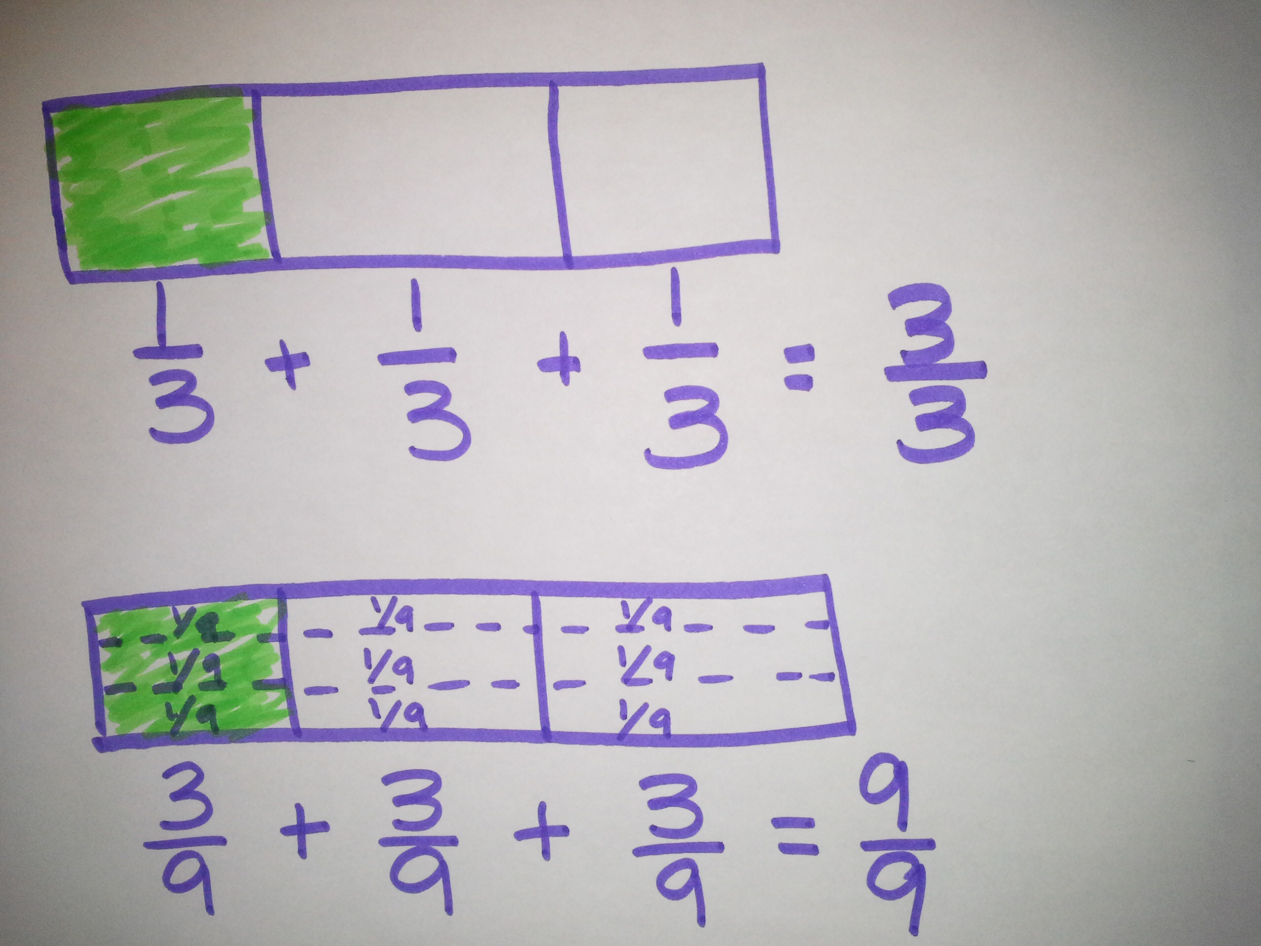tape diagram anchor chart multiplication 2000 ford f150 trailer wiring finding equivalent fractions using area models