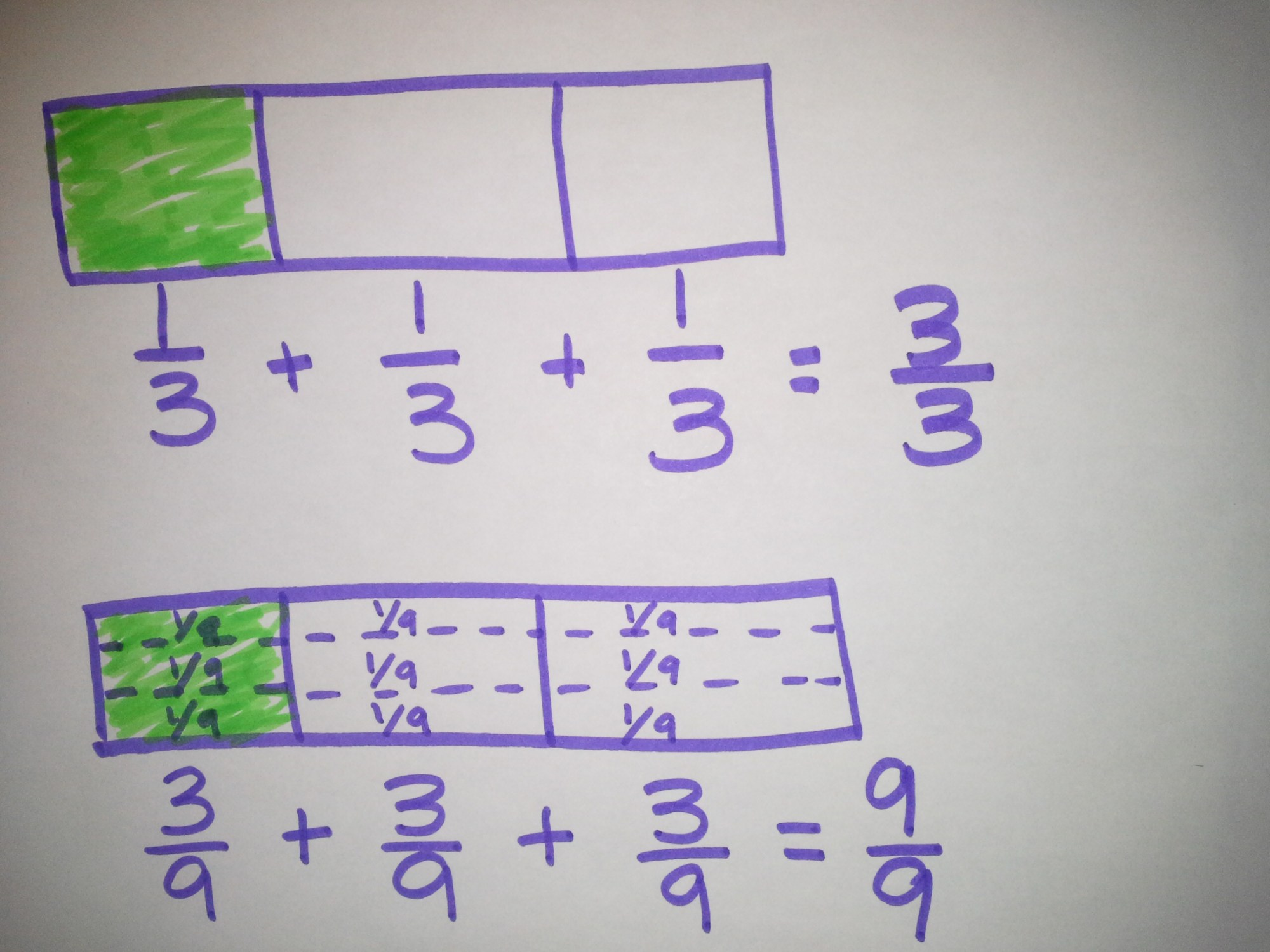 hight resolution of adding fractions using the area model and tape diagram