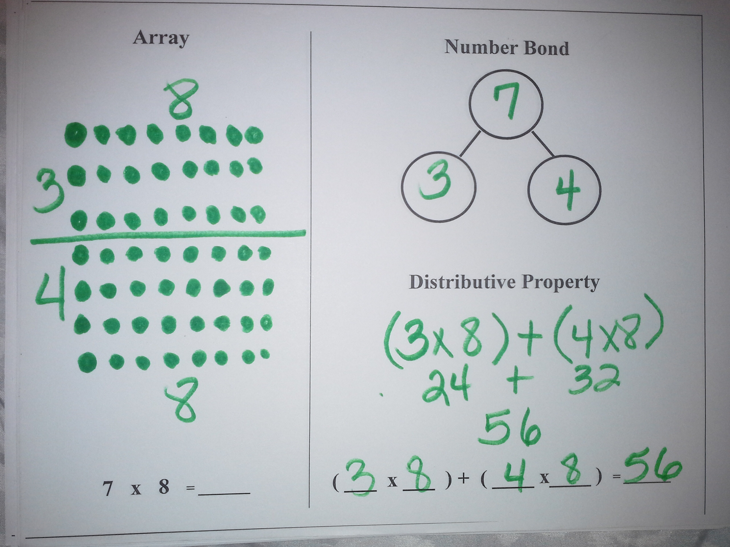 Teaching The Distributive Property To Young Learners