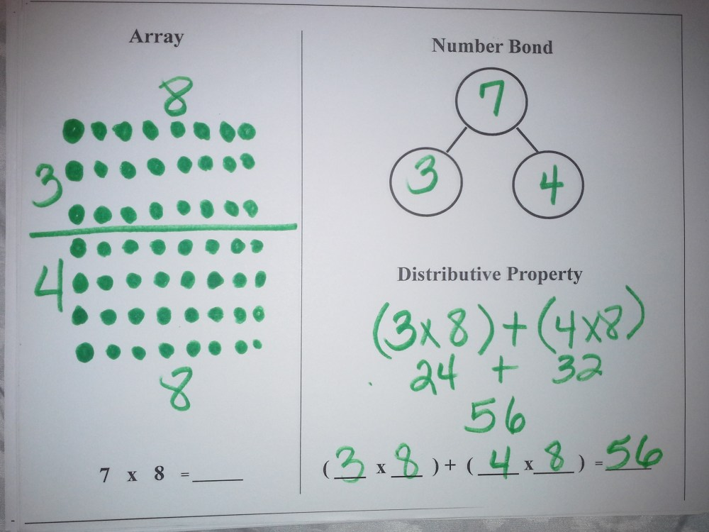 medium resolution of Teaching the Distributive Property to Young Learners - IgnitED