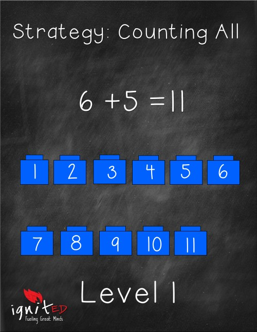 small resolution of Make a Ten Strategy is NOT New Math! - IgnitED