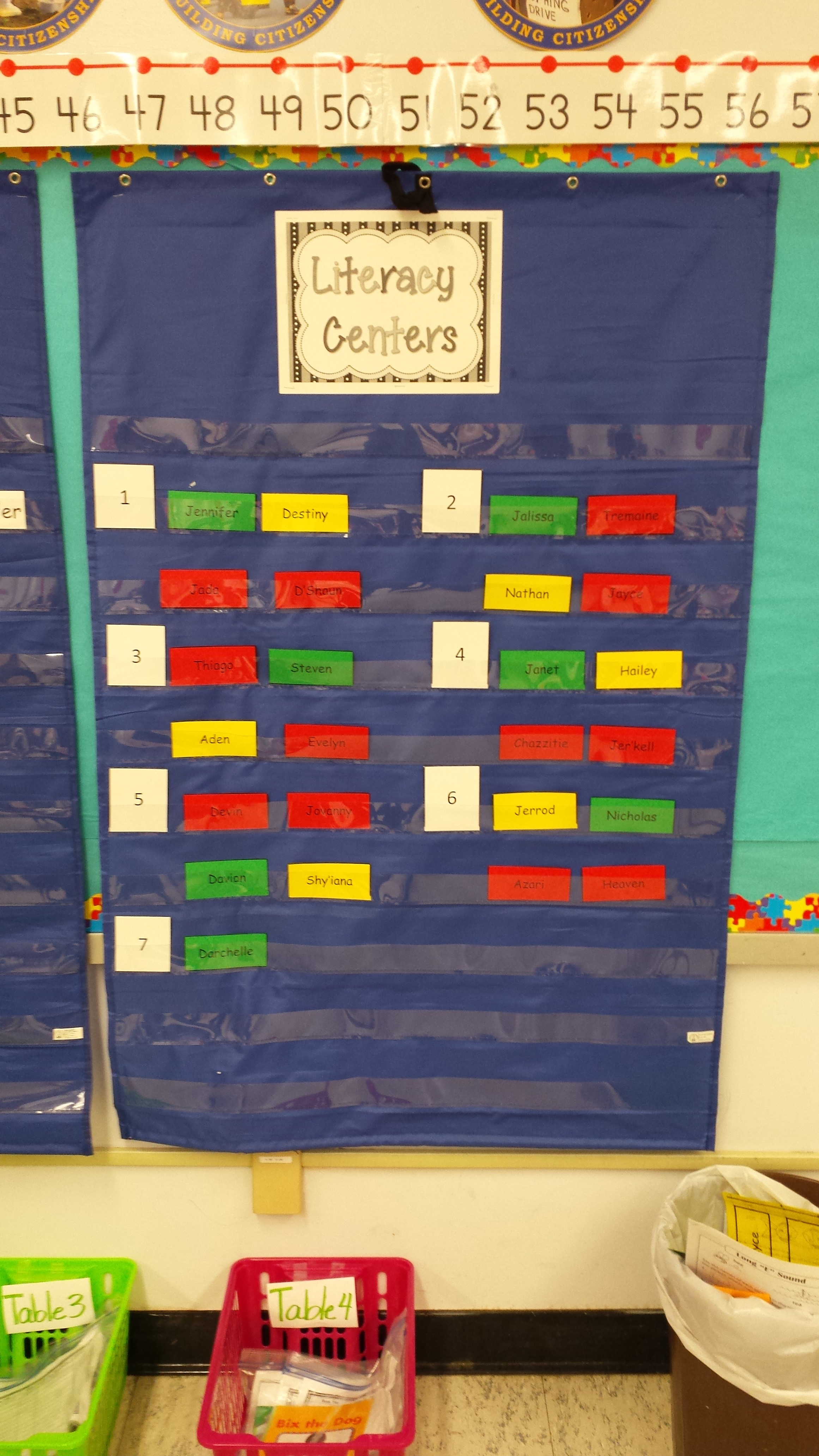 Creating Rigorous Literacy Learning Centers That Work