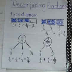 Tape Diagram Anchor Chart Multiplication Trailer Wiring 5 Pin Round 4 Grade Math Worksheets Fractions Lesson