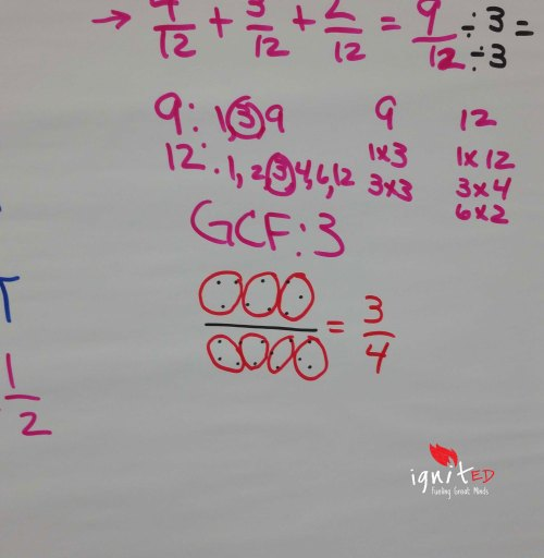 small resolution of Simplifying Fractions is Just NOT that Simple! - IgnitED