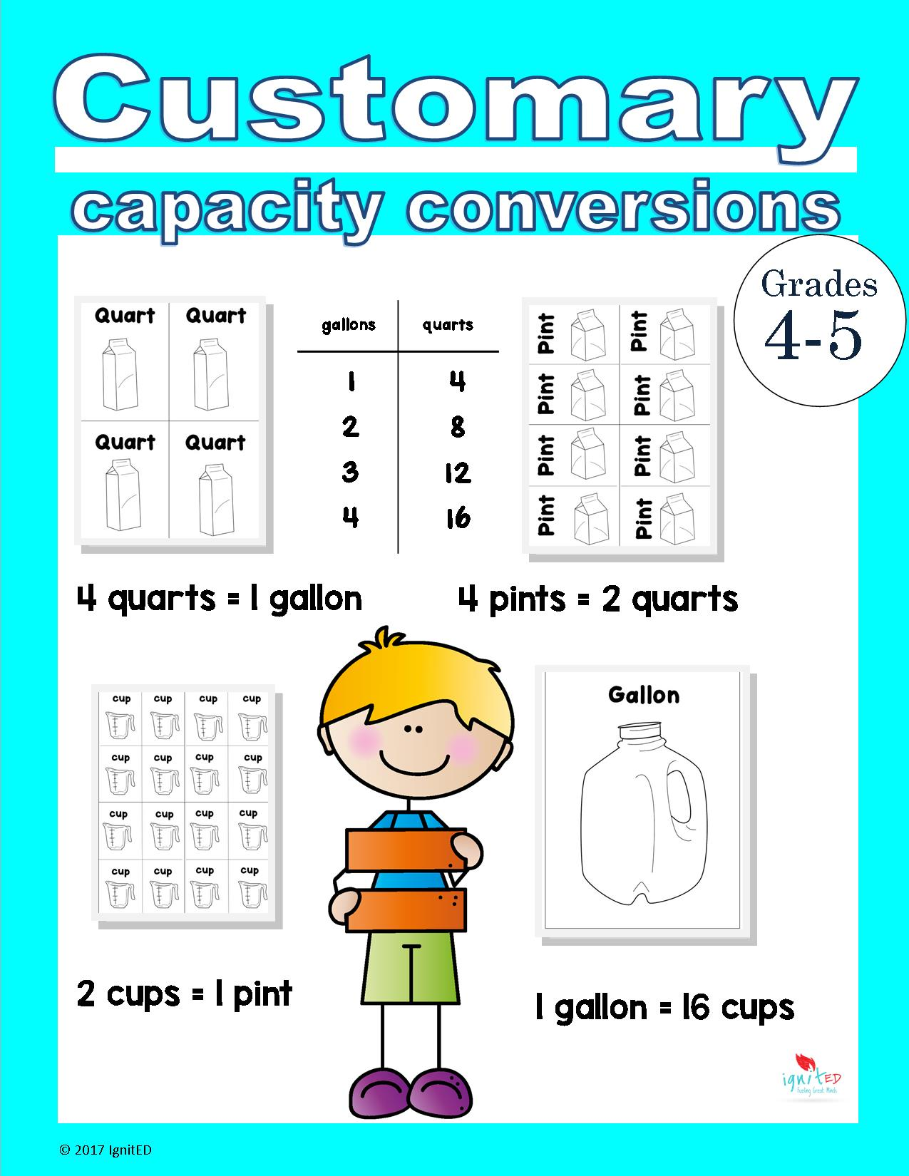 Capacity Customary Conversions