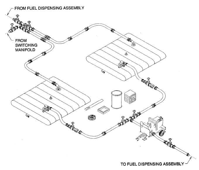 Figure 1-7. Tank Farm Assembly