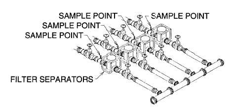 Figure 2-18. Fuel Sampling Points at Filter Separators