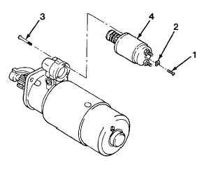 Starter Assembly Repair