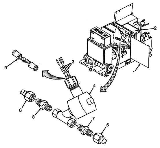 Figure 2-55. Primary Solenoid Valve Replacement