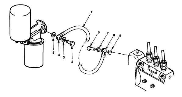 Figure 4-21. Fuel Filter Outlet Line