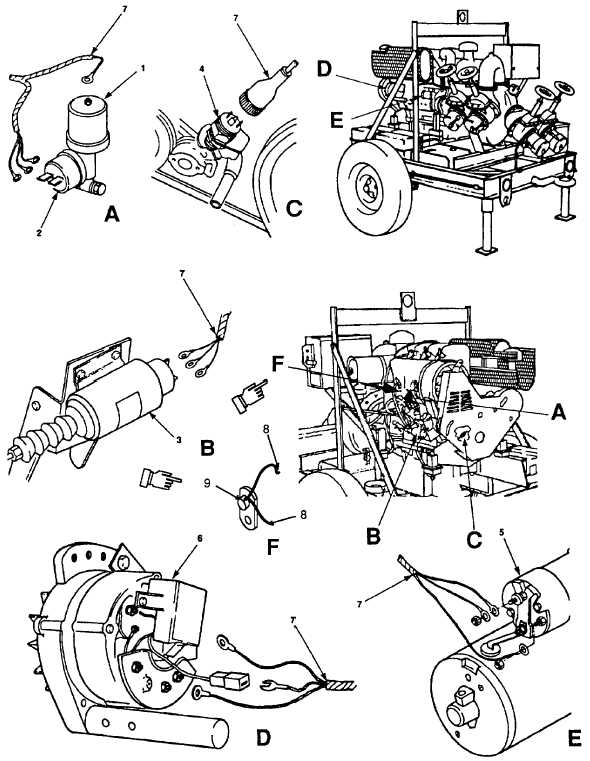 Figure 4-40. Wiring Harness Replacement.