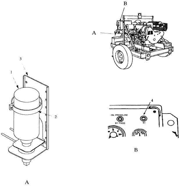 Figure 2-11.1. Cold Start Reservoir and Pump (Model 350 PAFN).