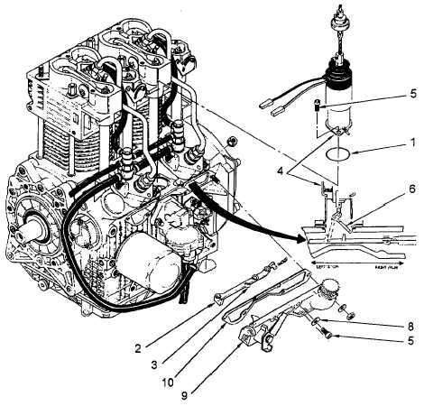 Figure 6-48. Fuel Flow Solenoid Installation