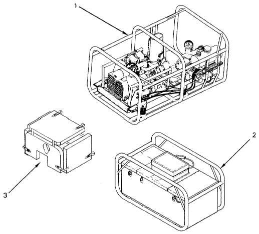 Figure D-1. Pumping Assembly Components