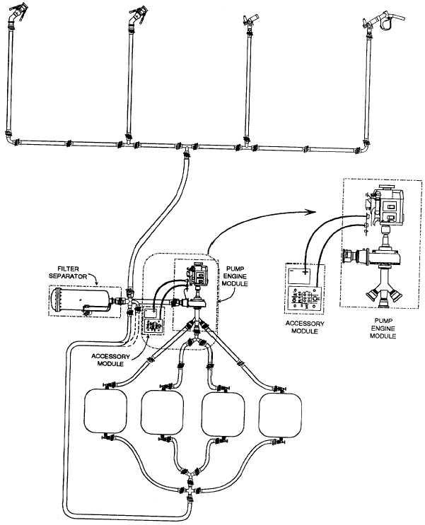 AAFARS TM PDF