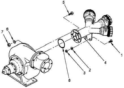 Figure 4-5. Inlet Manifold Outlet O-Ring Replacement
