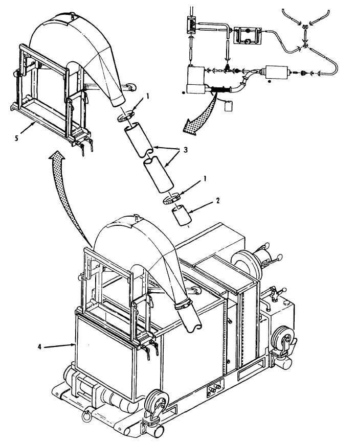 Figure 27. 200 GPM Pump, Exhaust Deflector, and Air Duct