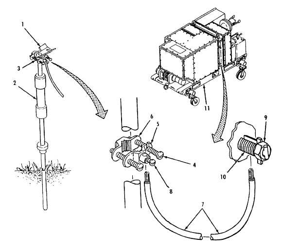 Figure 2-44. 600 GPM Pump Ground Rod Removal.