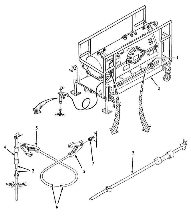 Figure 2-28. 200 GPM Filter-Separator Ground Rod Installation.