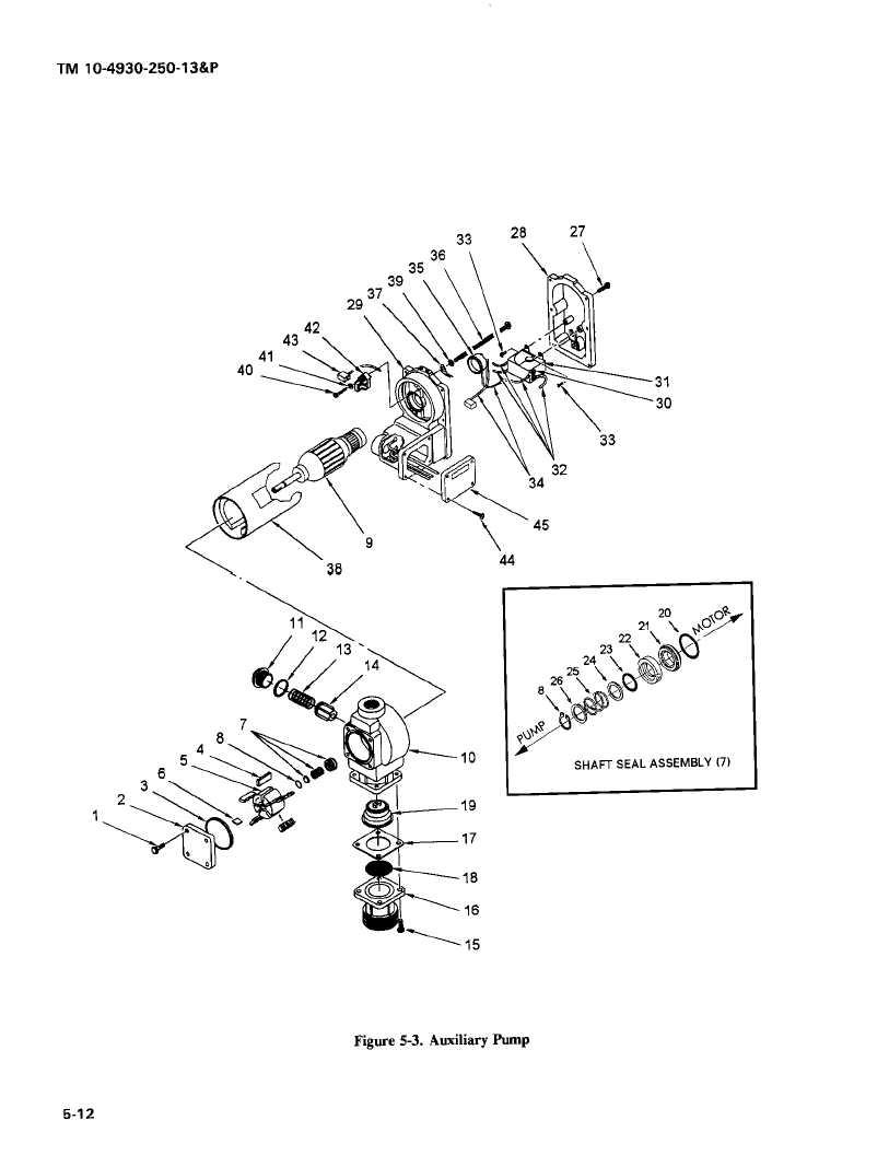 Figure 5-3. Auxiliary Pump