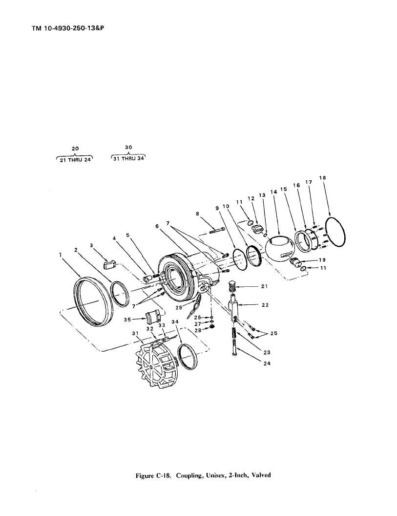 Figure C-18. Coupling, Unisex, 2-Inch, Valved