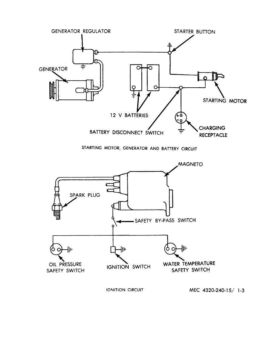 medium resolution of wiring diagram tm 5 4320 240 150015