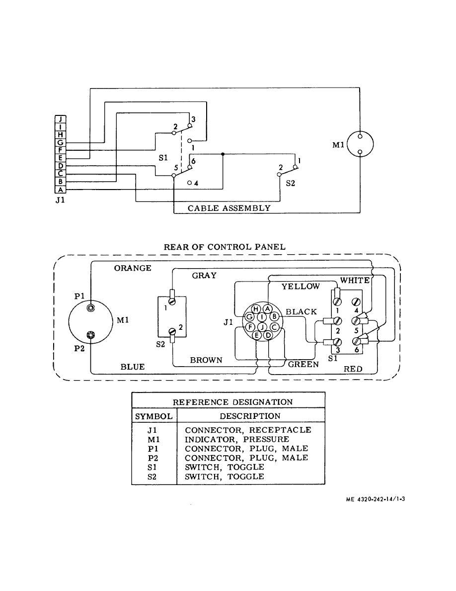 medium resolution of wiring diagram tm 5 4320 242 140017