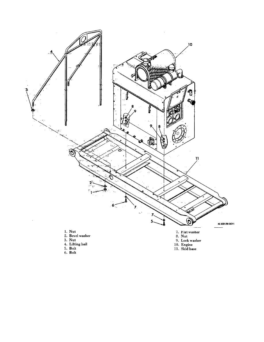 Figure 2-1. Engine removal.